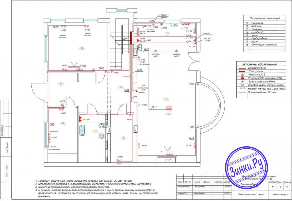 Оцифровка и разработка новых чертежей, схем, плано. Москва