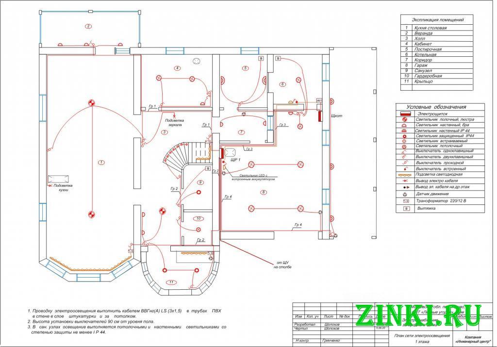 Ищу работу по проектированию электрики, схем щитов. Москва