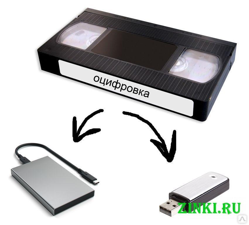 Оцифровка любых видеокассет. Челябинск